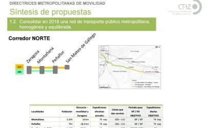 Sugerencias presentadas al consorcio para la futura línea 103 (actual línea 28 )