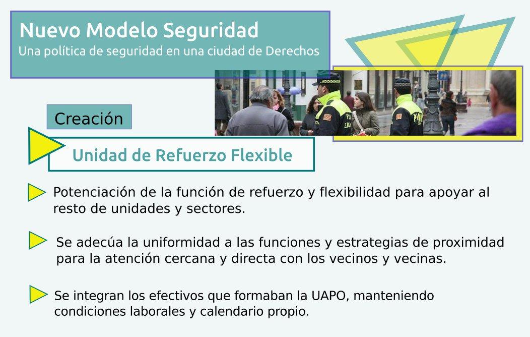 Creamos la Unidad de Refuerzo Flexible de Policía Local